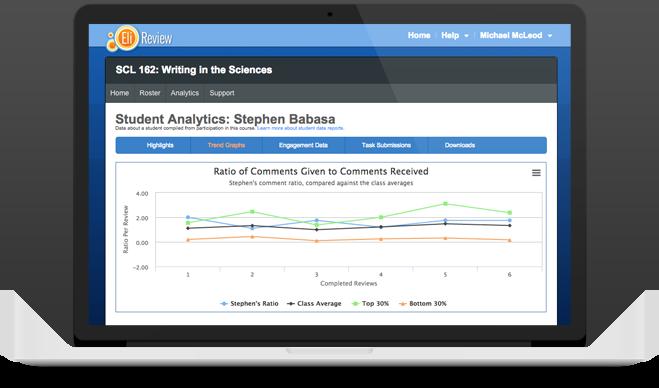 Eli Review's Student Analytics Features