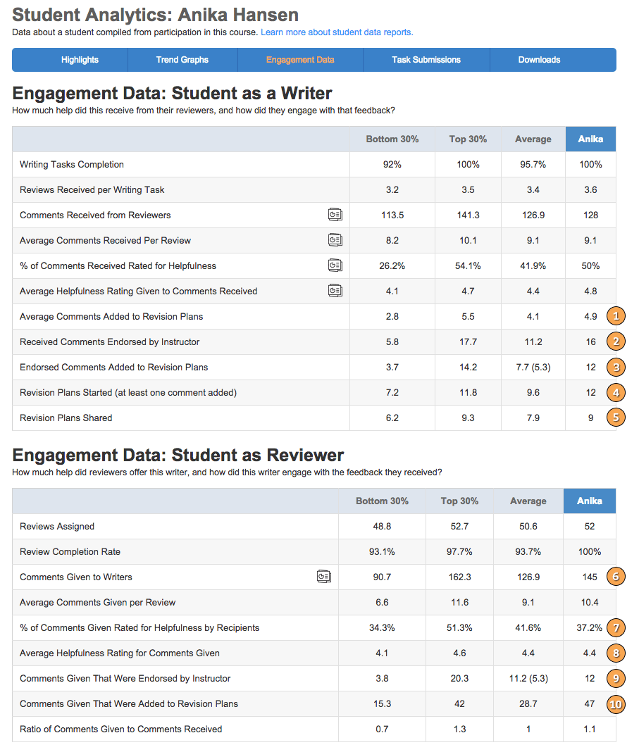 grading-engagement-data